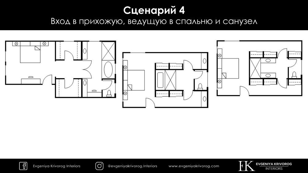 Планировка гардеробной в квартире