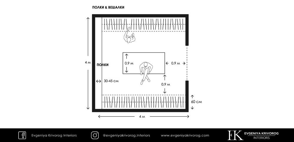 Планировка гардеробной комнаты пример